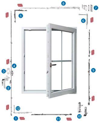 anti-theft security doors, shutters, windows and doors