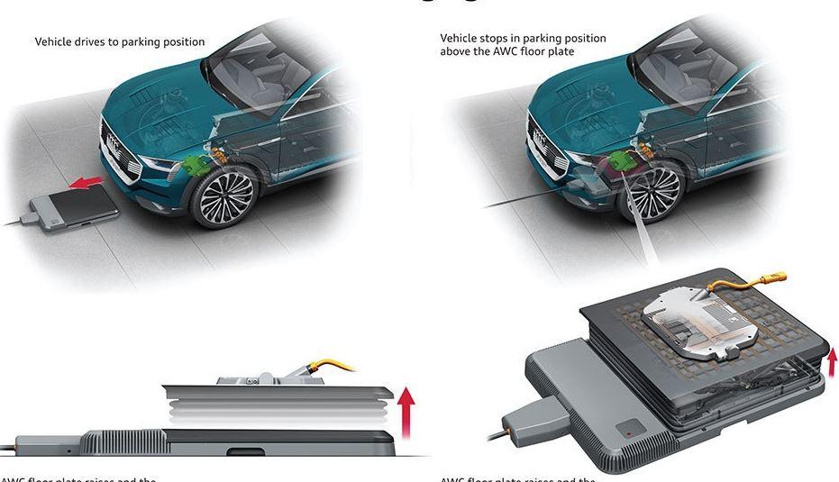 ηλεκτρικοί φορτιστές για τροφοδοσία ηλεκτρικών αυτοκινήτων